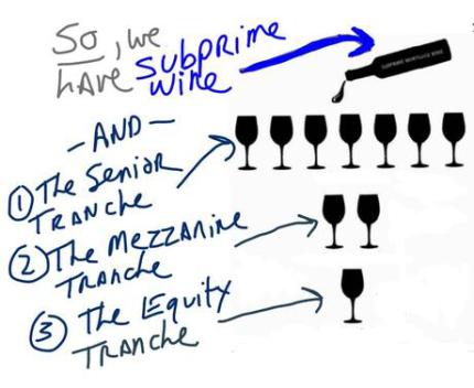 Subprime Wine
