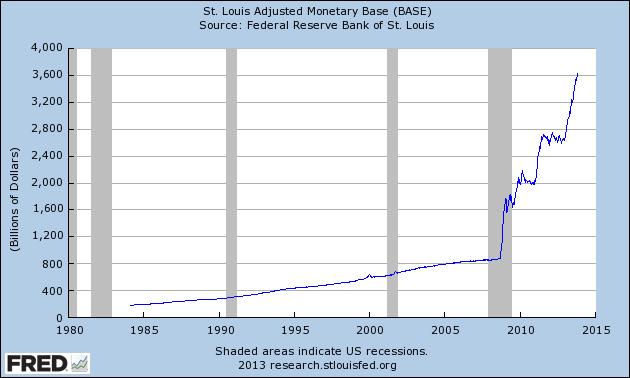 monetary bsae